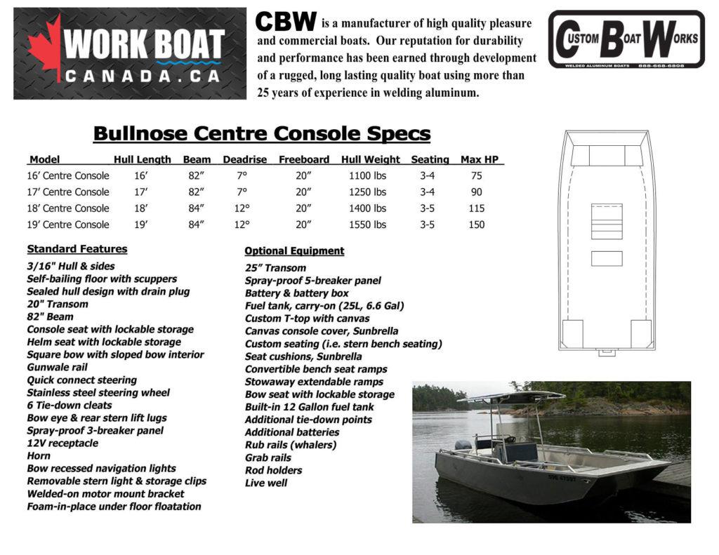 Bullnose Centre Console Specs