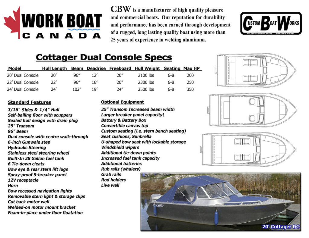 Cottager Dual Console Specs