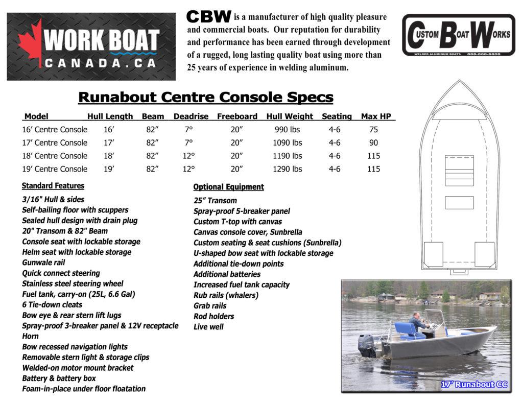 Runabout Centre Console Specs