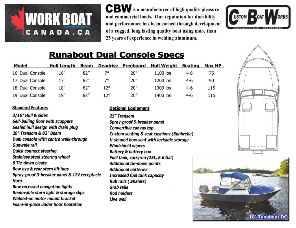 Runabout Dual Console Specs